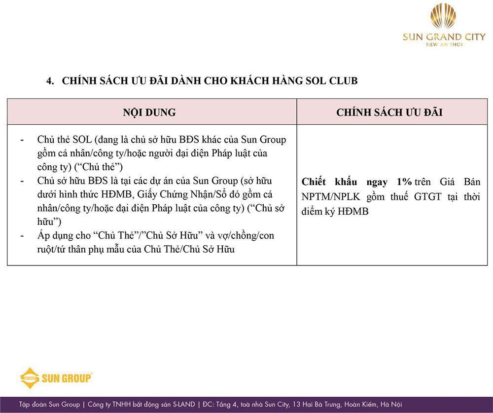Tiến độ thanh toán và chính sách bán hàng mới nhất tháng 04/2020 - Trang 4.