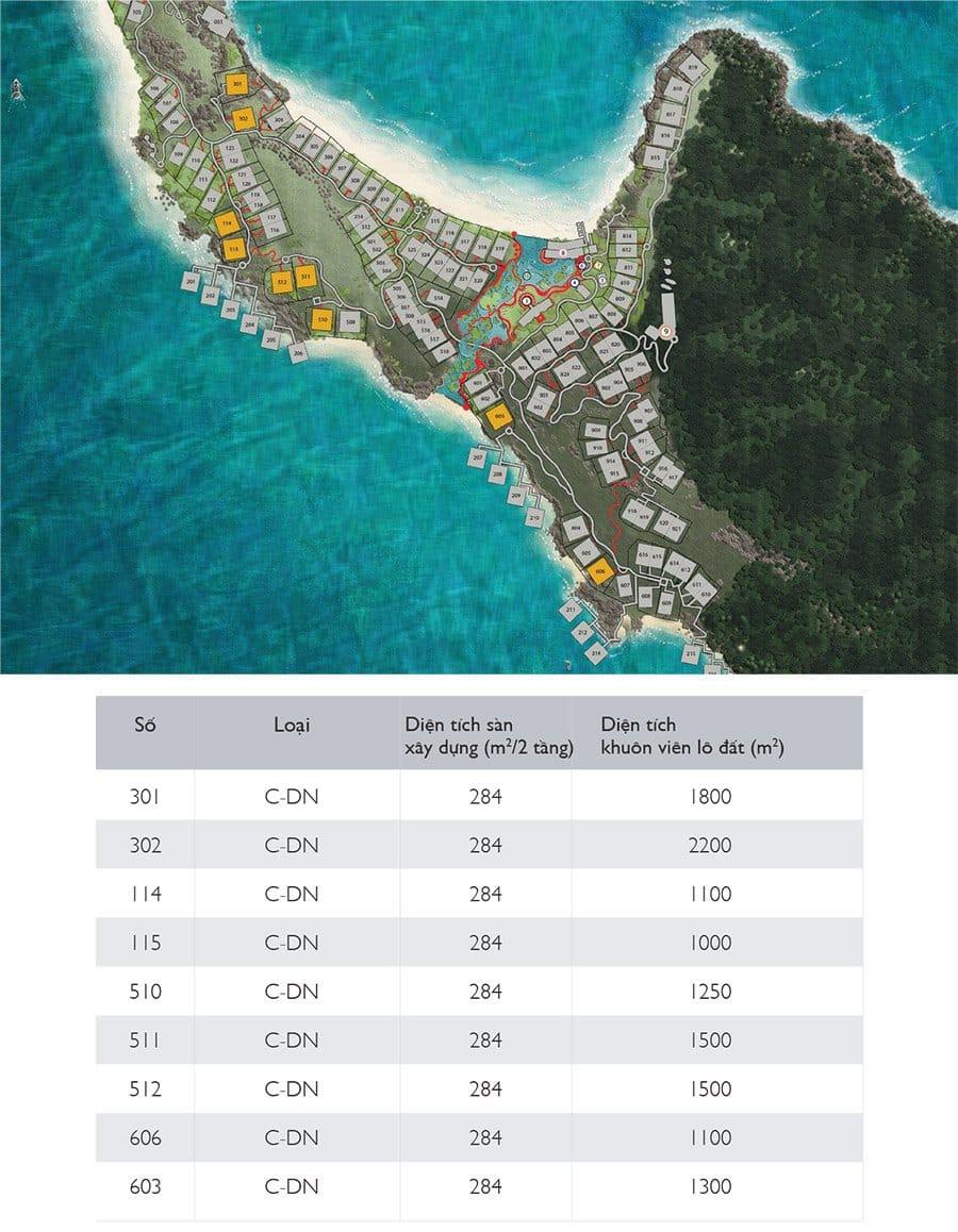 Mặt bằng các căn biệt thự đơn lập Sun Premier Village Phu Quoc Resort mẫu C-DN