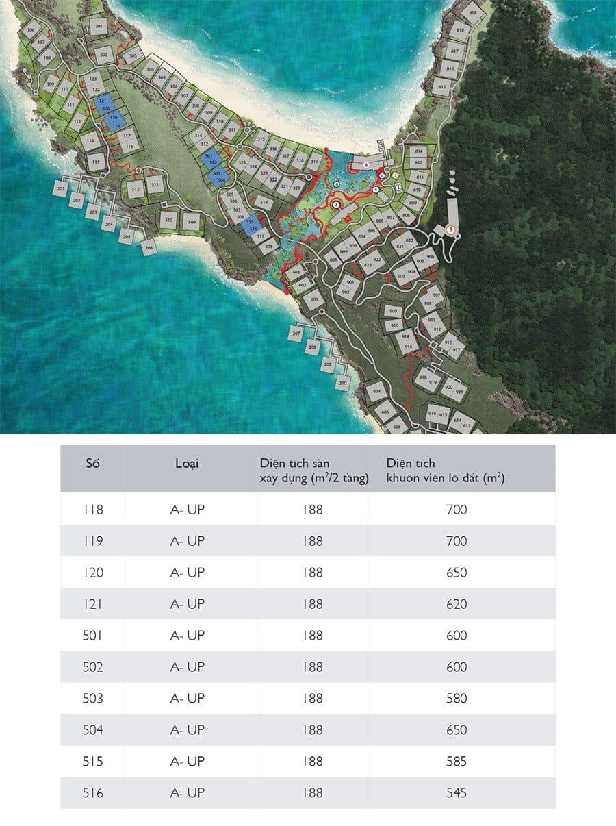 Mặt bằng các căn biệt thự song lập Sun Set Premier Village Phu Quoc Resort mẫu A-UP
