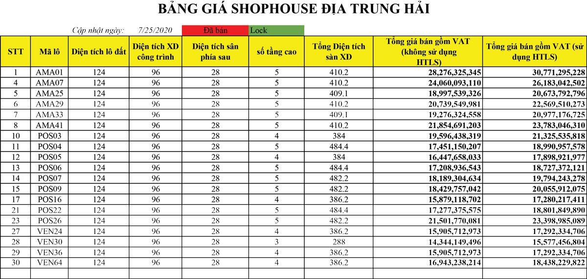 Bảng giá shophouse Sun Premier Village Primavera của tập đoàn Sun Group.